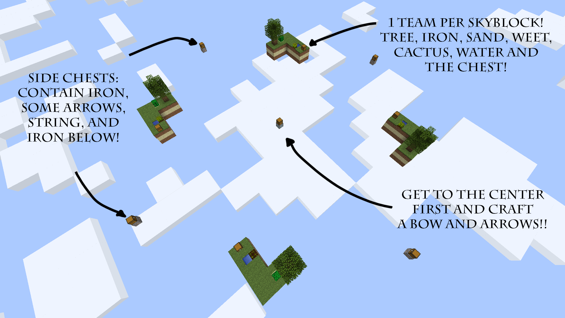Skyblock Warriors Map 2 png