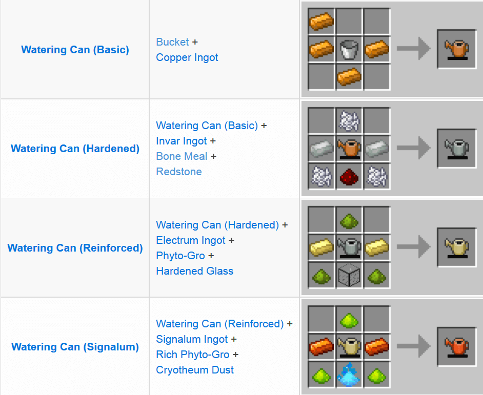 Thermal-Cultivation-Mod-Crafting-Recipes-1.png